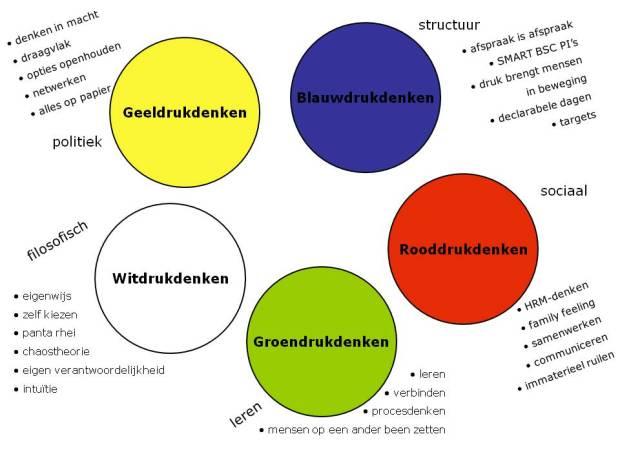 kleurenleer_de_caluwe_1.1